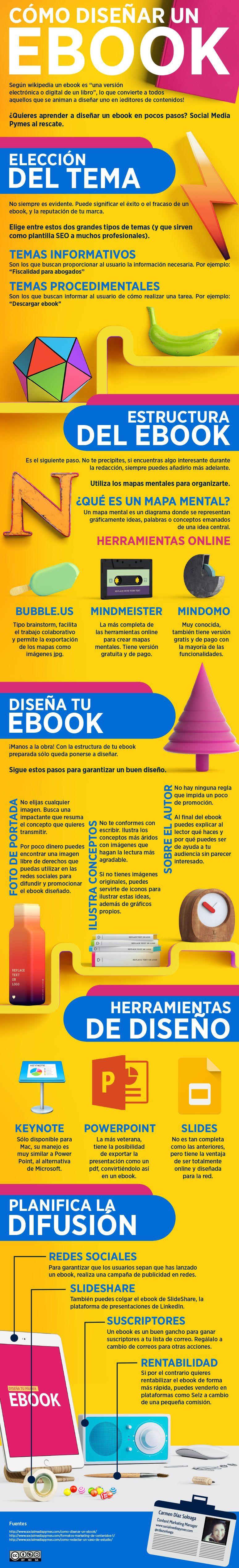 como-diseñar-un-ebook-infografia