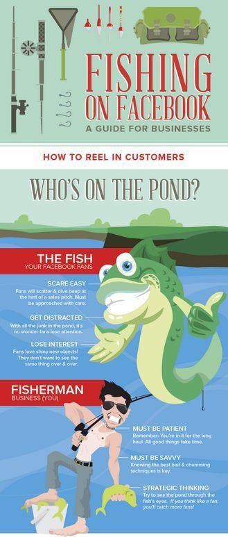 infografia,pymes,marketing de contenidos