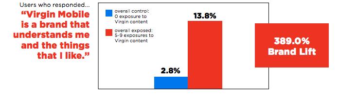 Preguntas sobre marketing de contenidos.