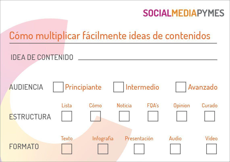 Plantilla para generar contenidos | Trucos de marketing de contenidos