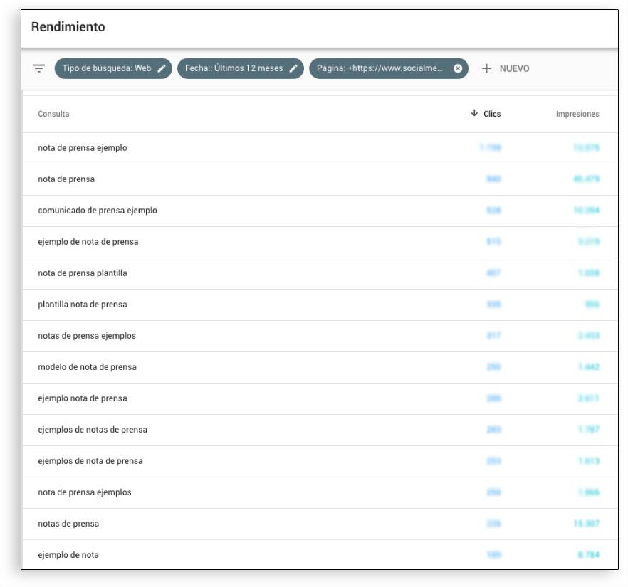 Trucos de marketing digital, search console
