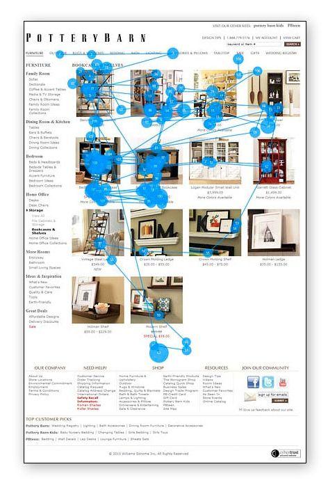 Mapa de uso de imágenes en una web