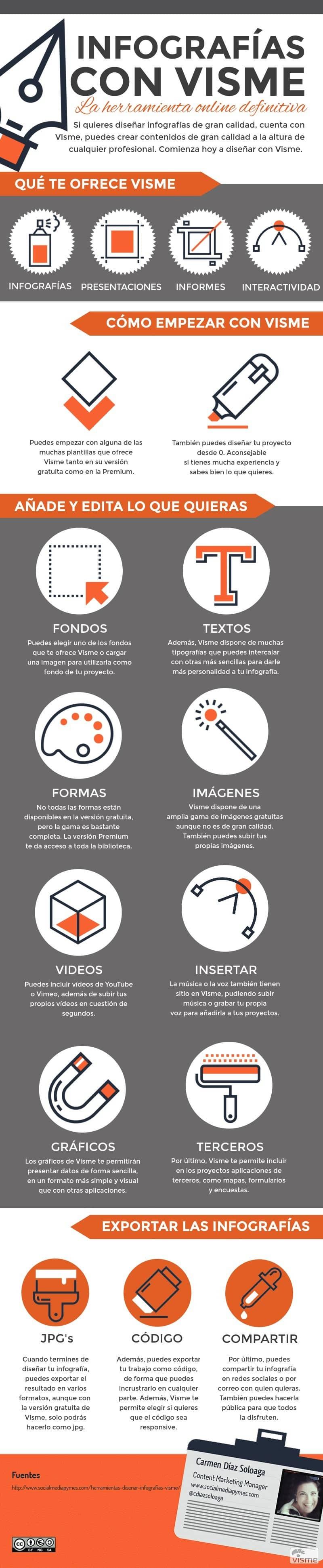 Infografías con Visme, cómo diseñarlas.