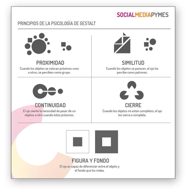 Principios de diseño aplicado a contenidos.