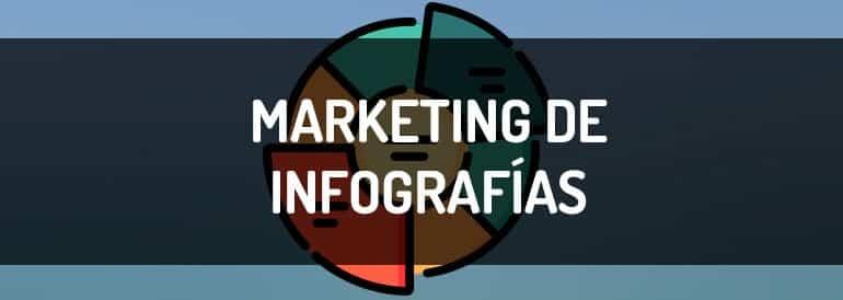 Casos de estudio de marketing de infografías.