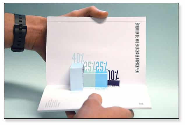 Utiliza estos formatos en el diseño de memorias anuales de este año.