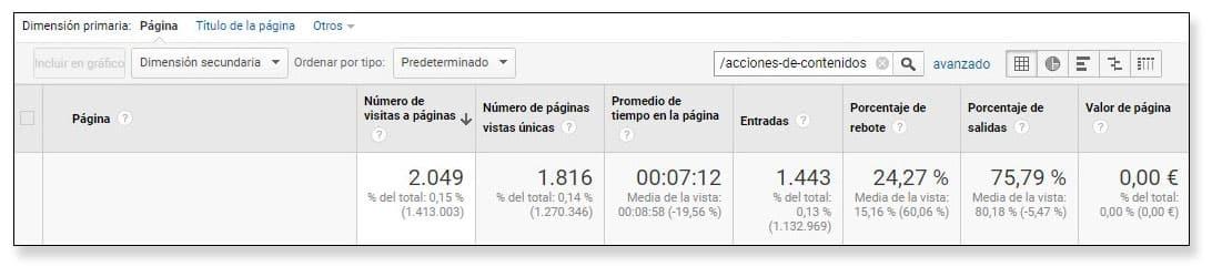 Qué es guestographics: guest posting, infografías y backlinks.