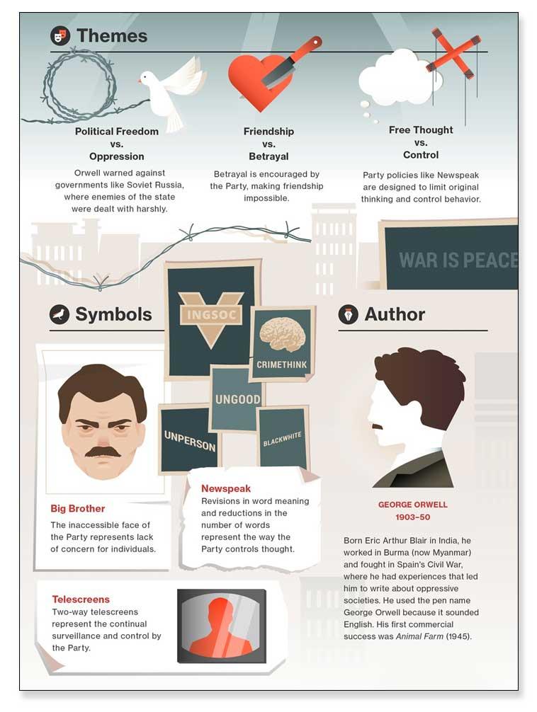 Caso de estudio de marketing visual, Course Hero.