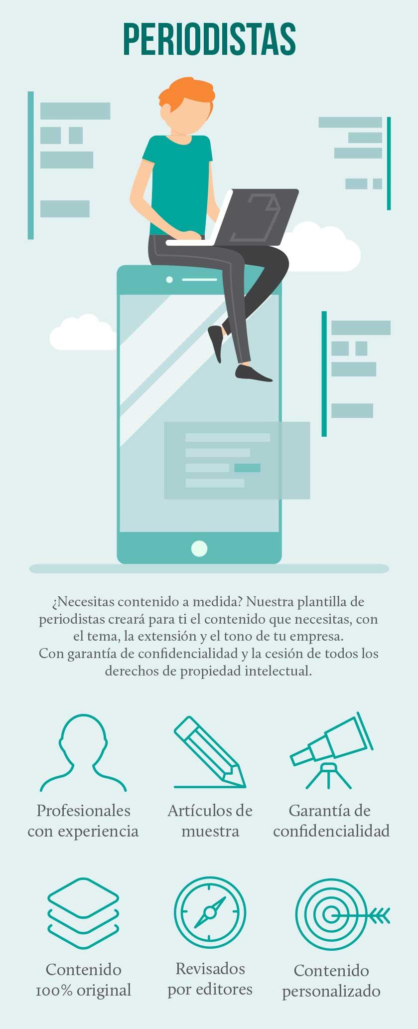 Artículos para empresas en Syndicali, el primer stock de contenidos en español