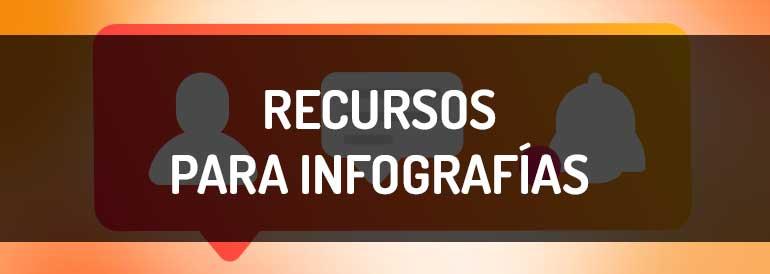 Dónde conseguir recursos para infografías gratis en internet