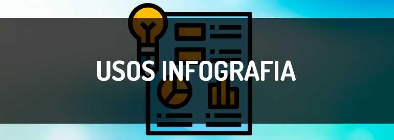 Usos de la infografía online que no te esperas