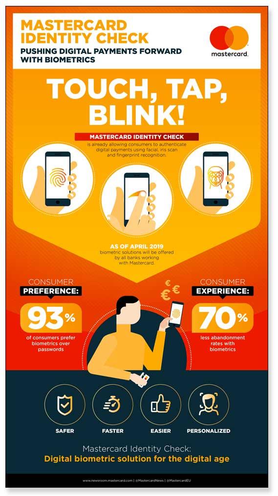Qué convertir en infografía online