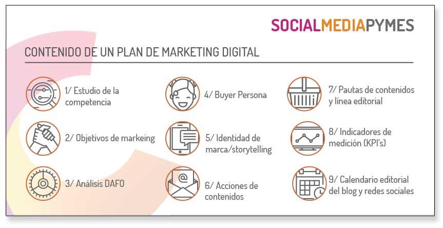 Una estrategia sirve para mejorar tu marketing management