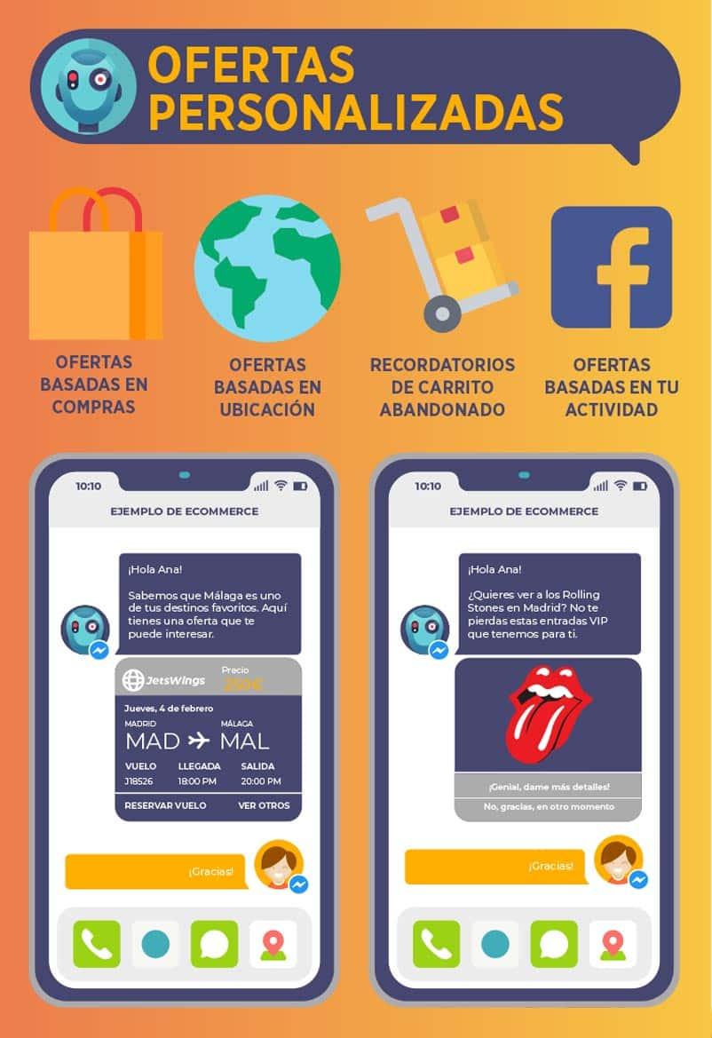 Utiliza los chatbots en Facebook para ofrecer ofertas personalizadas