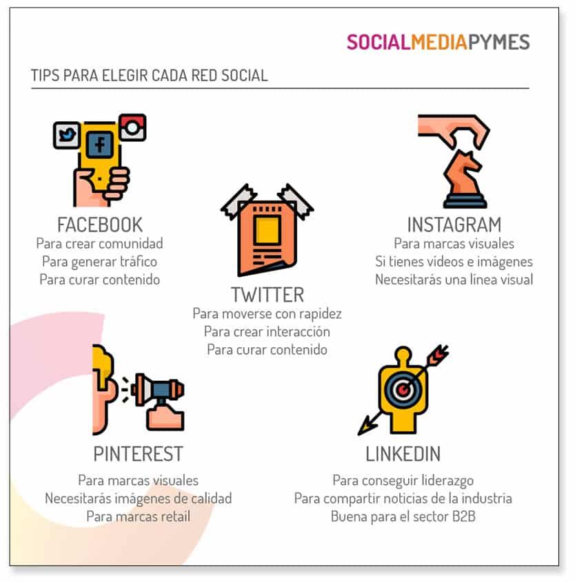 Para qué sirve cada una de las redes sociales