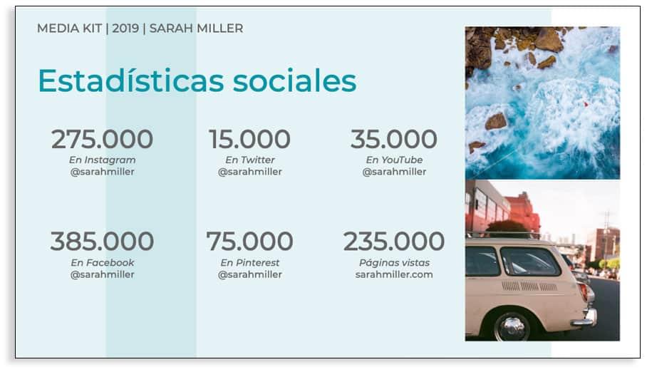 Estadísticas sociales en un media kit