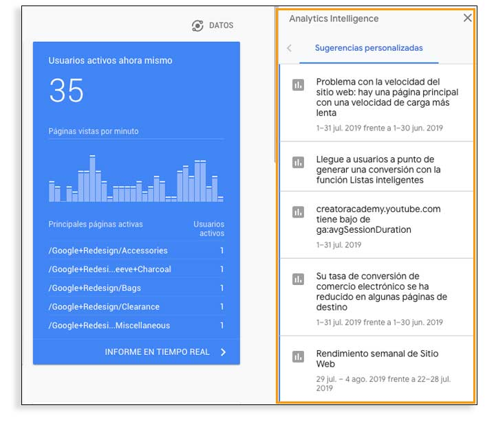 Notificaciones en Google Analytics