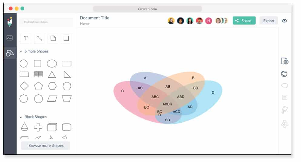 Herramientas para crear diagramas de Venn, creately