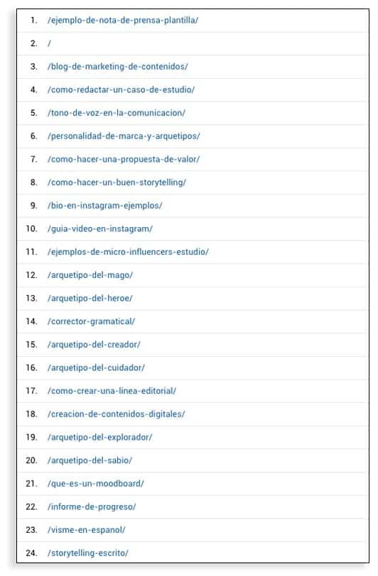 Cuáles son los post más vistos de SMP el año pasado