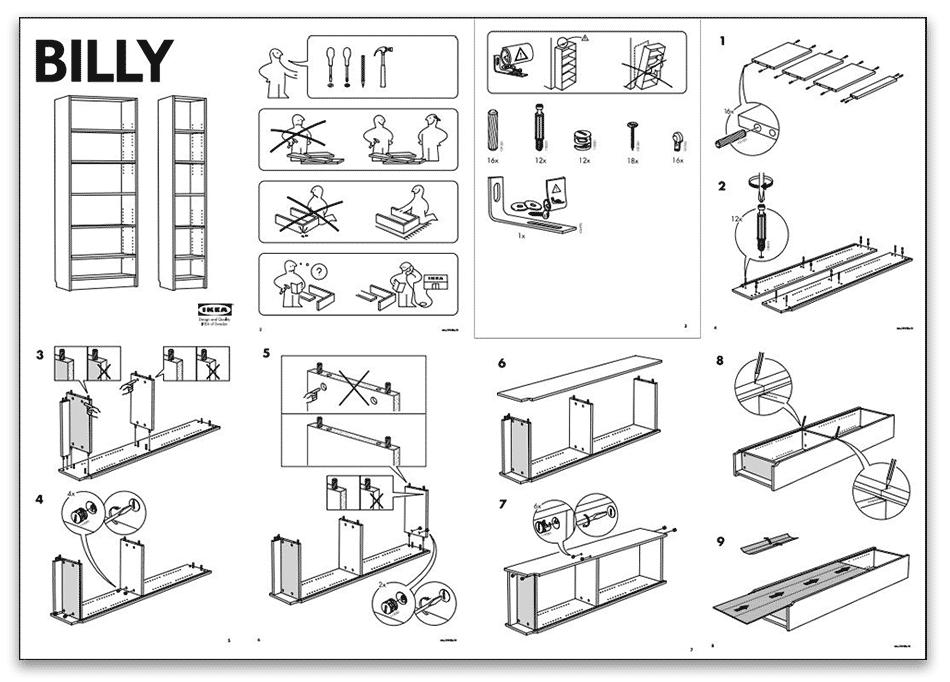 Ejemplo de documentación técnica de IKEA
