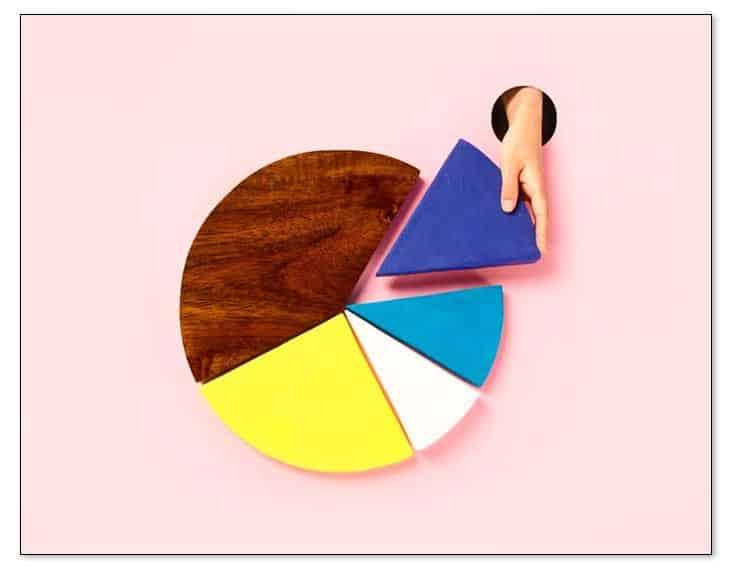 Ejemplo de gráfico de tarta y cuándo utilizarlo