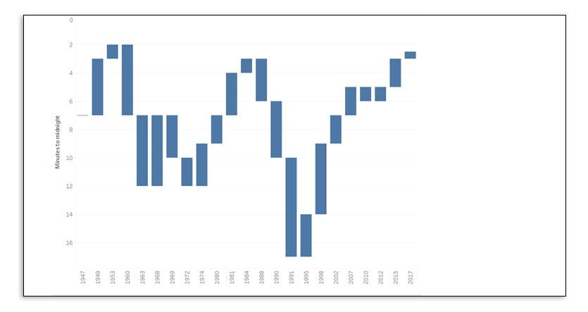 Gráfico de cascada, un ejemplo