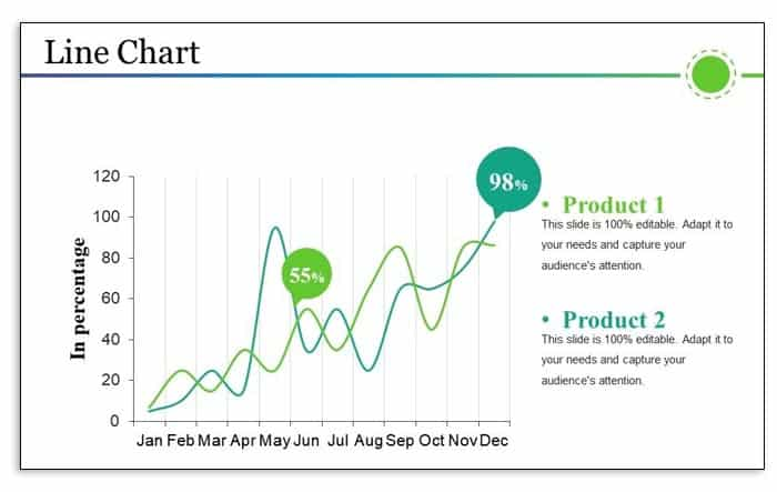 Gráfico de línea, ejemplo