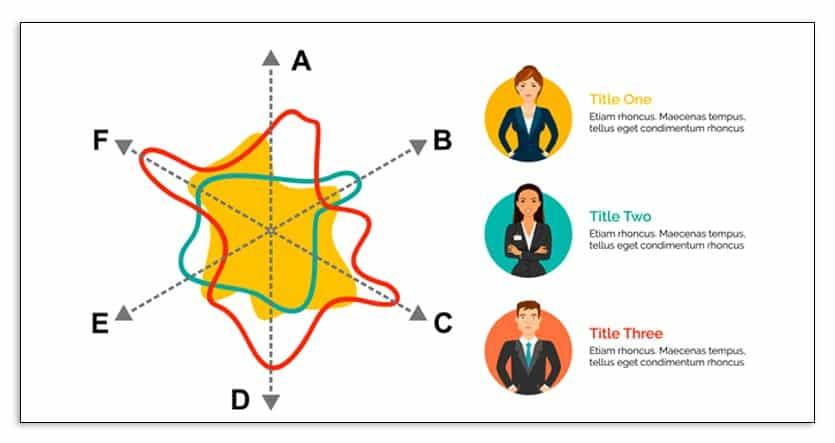 Gráfico radial, ejemplo de cómo crearlo