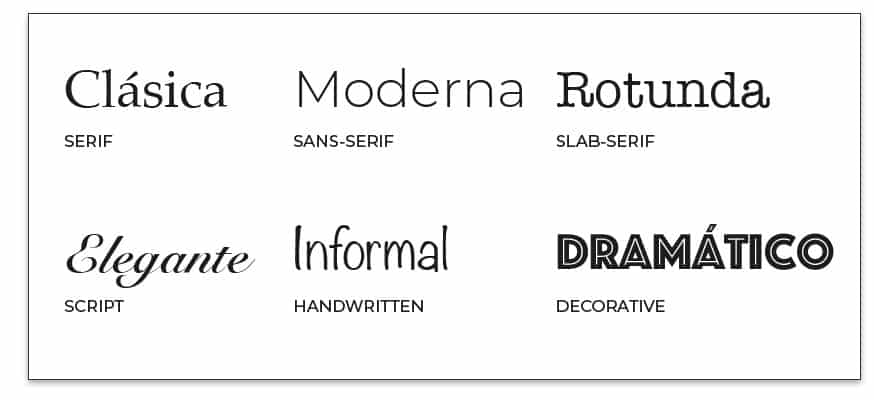 Sensaciones que transmiten las categorías de fuentes al elegir tipografías de marca