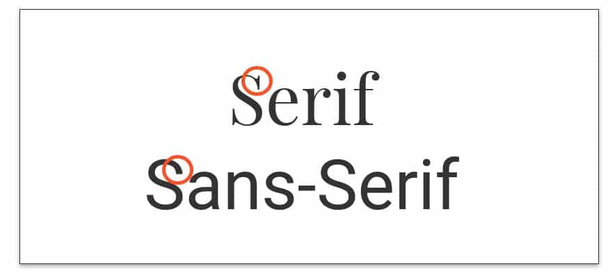 Diferencia entre fuentes serif y fuentes sans-serif