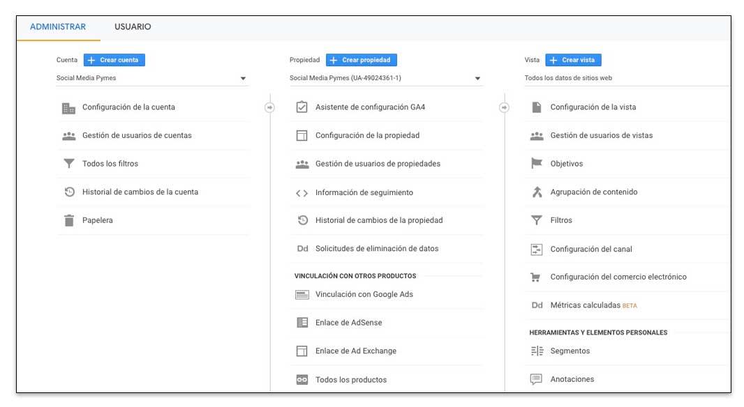 Auditoría SEO a un post con Google Analytics