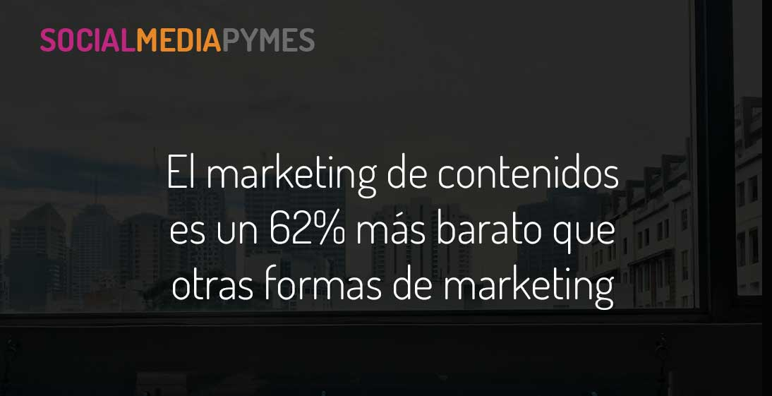 Por qué el marketing de contenidos es más barato