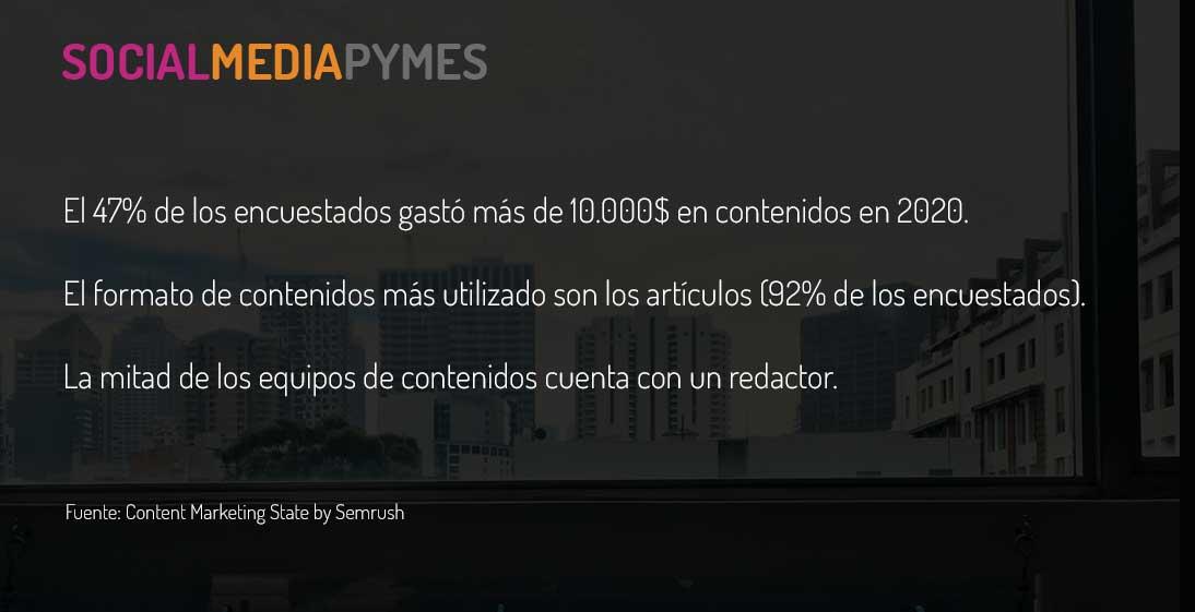 Estadísticas sobre el marketing de contenidos