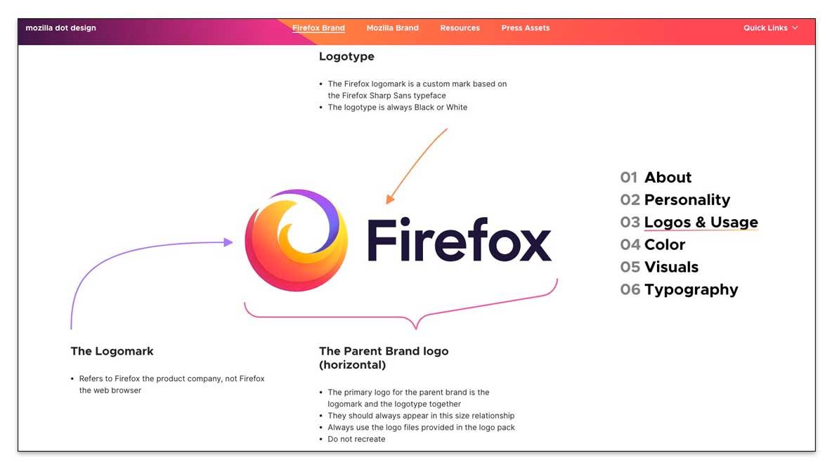 Logo de Firefox, cómo se adapta su guía de estilo web